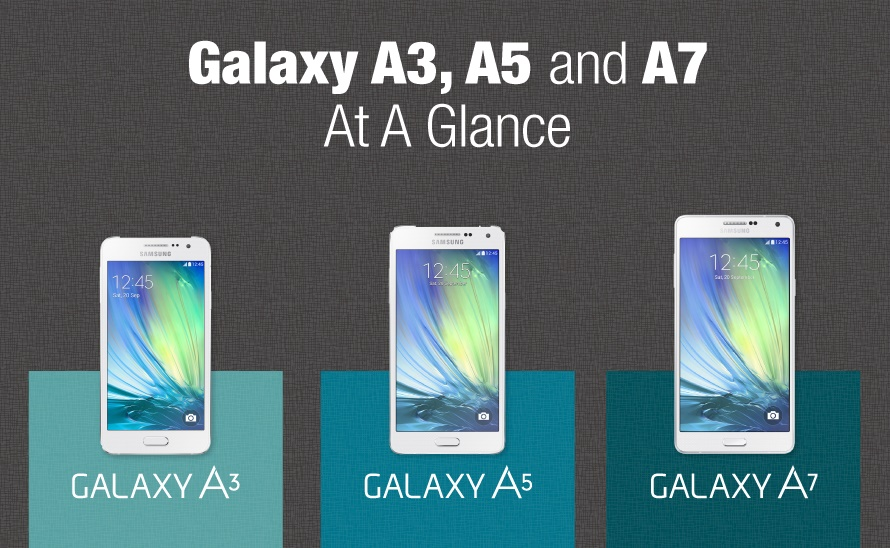 Infographic-Galaxy-A3-A5-and-A7