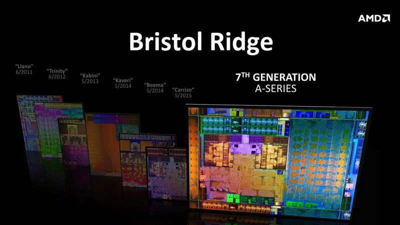 AMD-Bristol-Ridge-APU