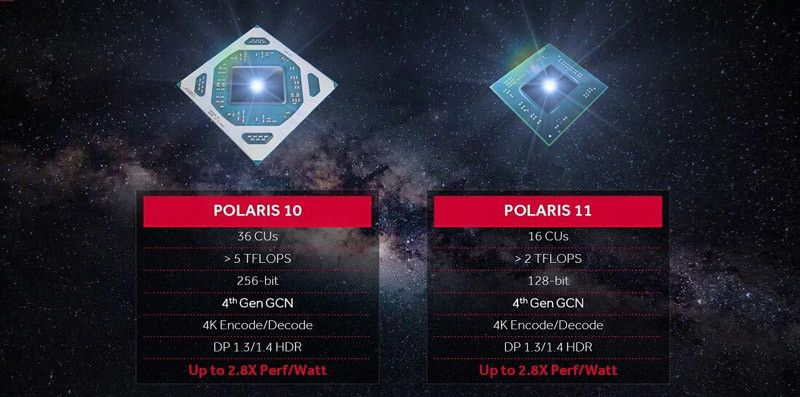 AMD Polaris 10 i Polaris 11 01