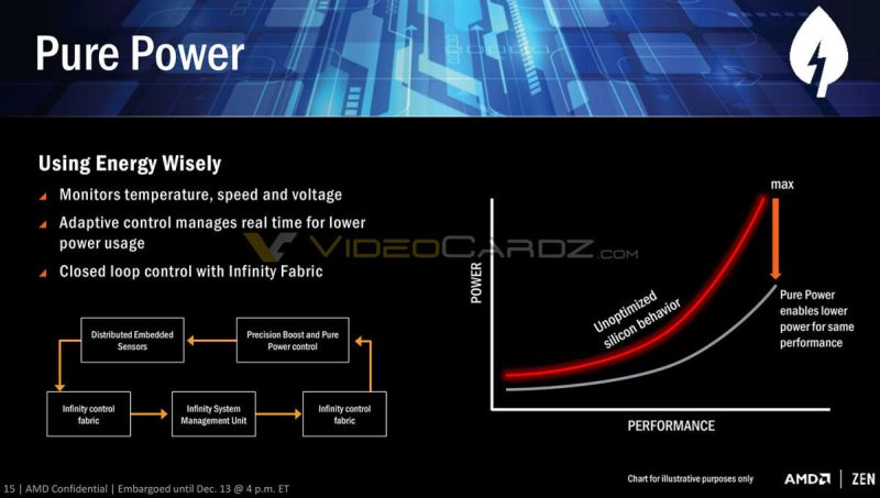 amd-pure-power-01