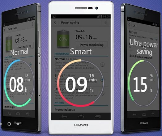 Huawei Asend P7 power saving modes