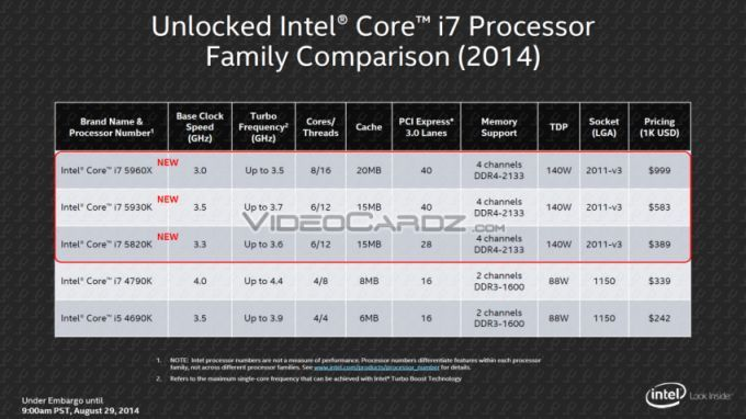 Intel-Haswell-E photo 2