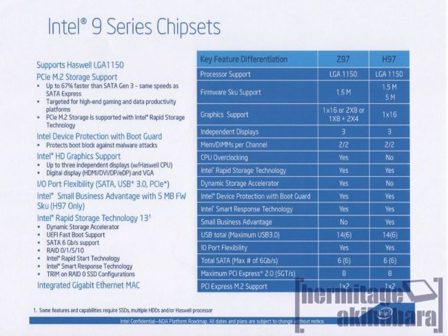 Intel Haswell Refresh 9 series chipset - new slide 02