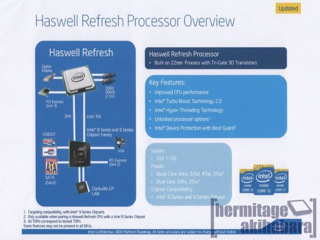 Intel Haswell Refresh - new slide 01