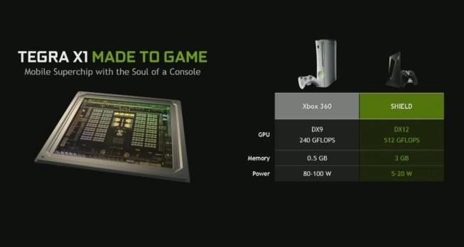 Konsola NVIDIA Shield 01