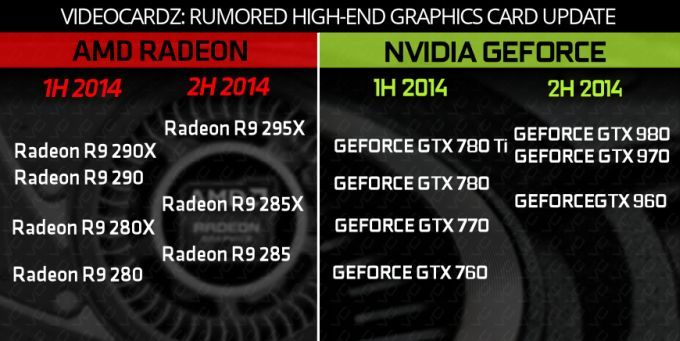 NVIDIA GEFORCE GTX 900 series 02