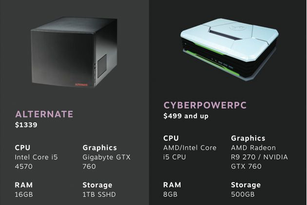 Alternate oraz Cyberpowerpc