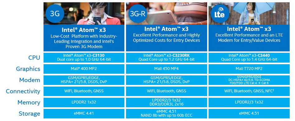 intel-atom-x3-breakdown