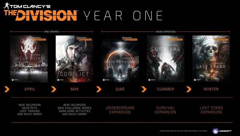 the division year one dlc update