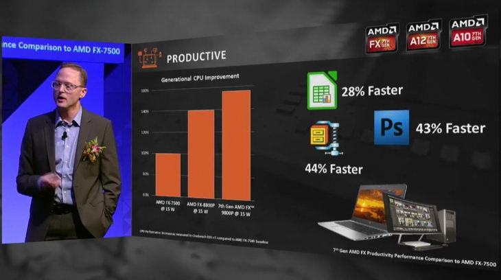 AMD Bristol Ridge APU 02