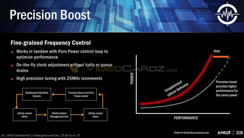 amd-precision-boost-01