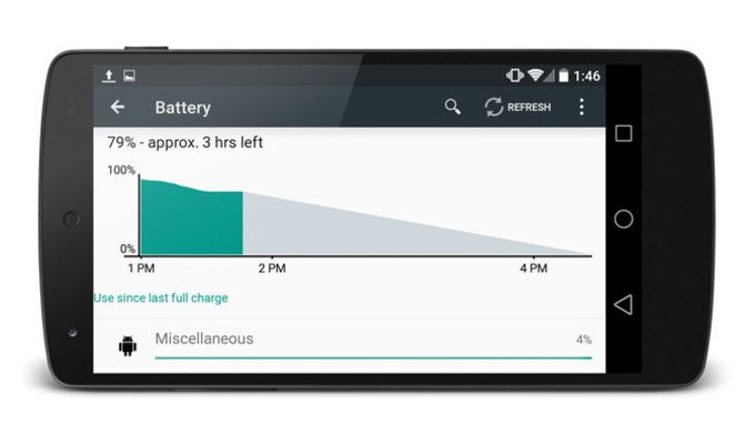 Android L czas pracy na baterii