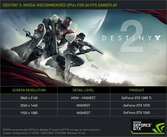 Destiny 2 - NVIDIA GeForce GTX recommended cards 01