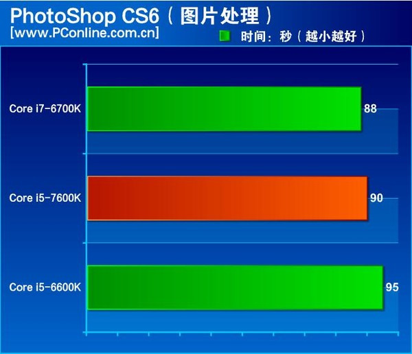 intel-core-i5-7600k-photoshop-cs6-01