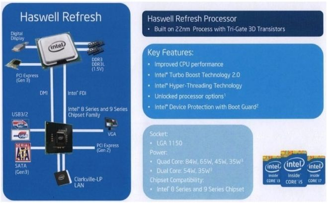 Intel Haswell Refresh 01